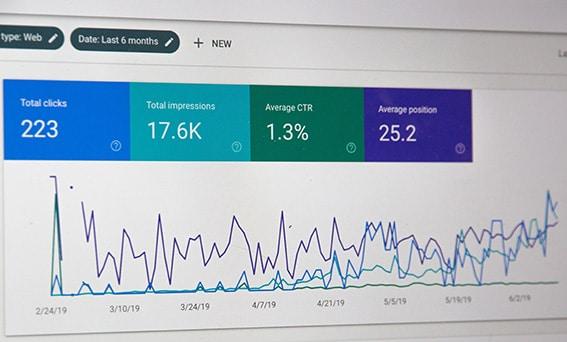Wat is Google Analytics en wat kan het voor jou doen?